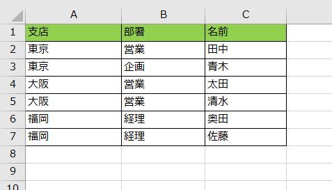 vba-get-table currentregion